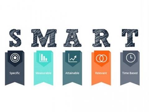 Mô hình marketing Smart